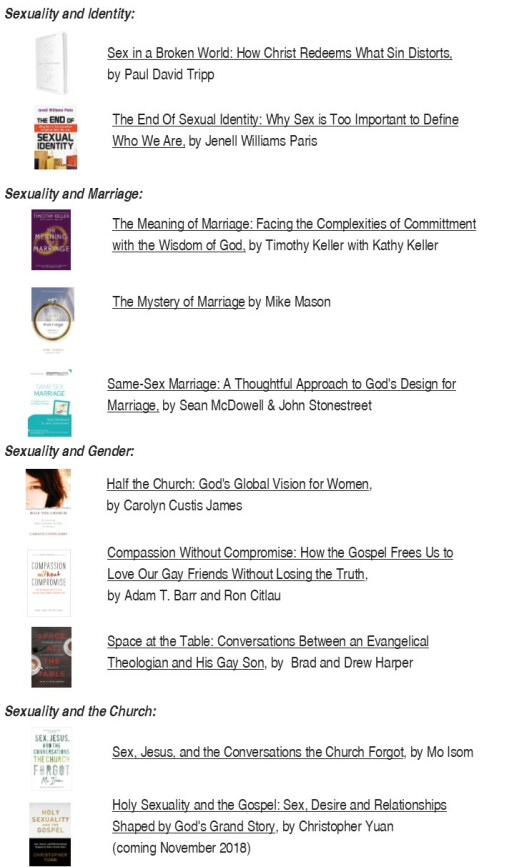 Human sexuality reading list